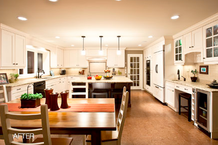 5 Things to Ask Before Remodeling Your Kitchen